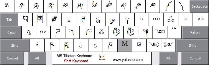 madura dictionary sinhala keyboard layout